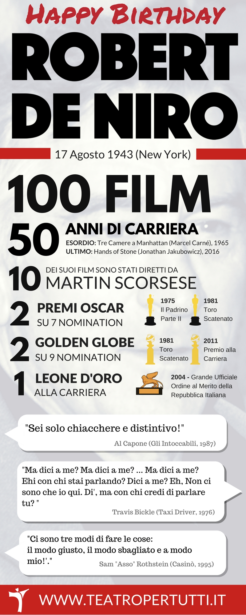 Robert De Niro Infografica